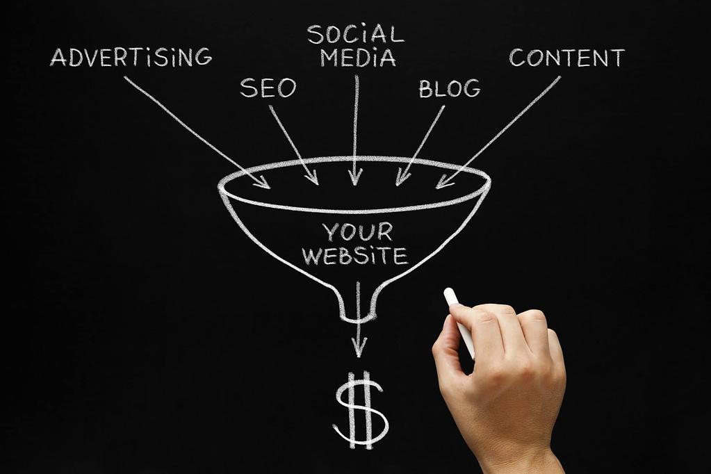 Social Media SUPER Sales Funnel